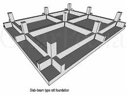 Raft or mat founndation